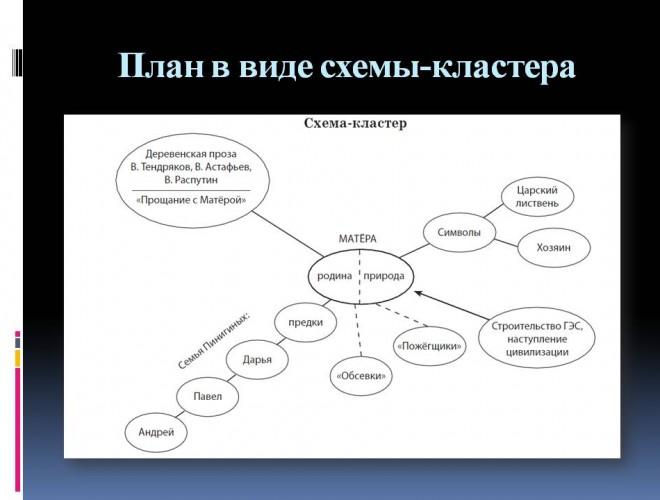 itogovoe_sochinenie_po_literature_narushevich_v_g_14