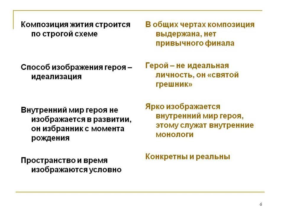 lik-svyatogo-v-zhitijnoj-literature-15