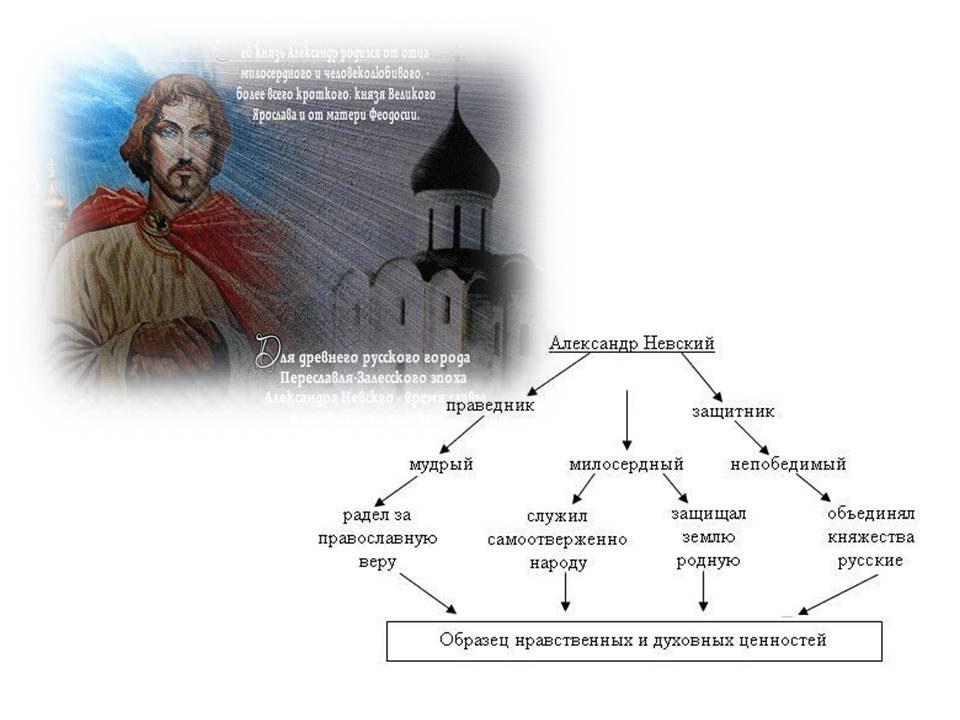 lik-svyatogo-v-zhitijnoj-literature-34