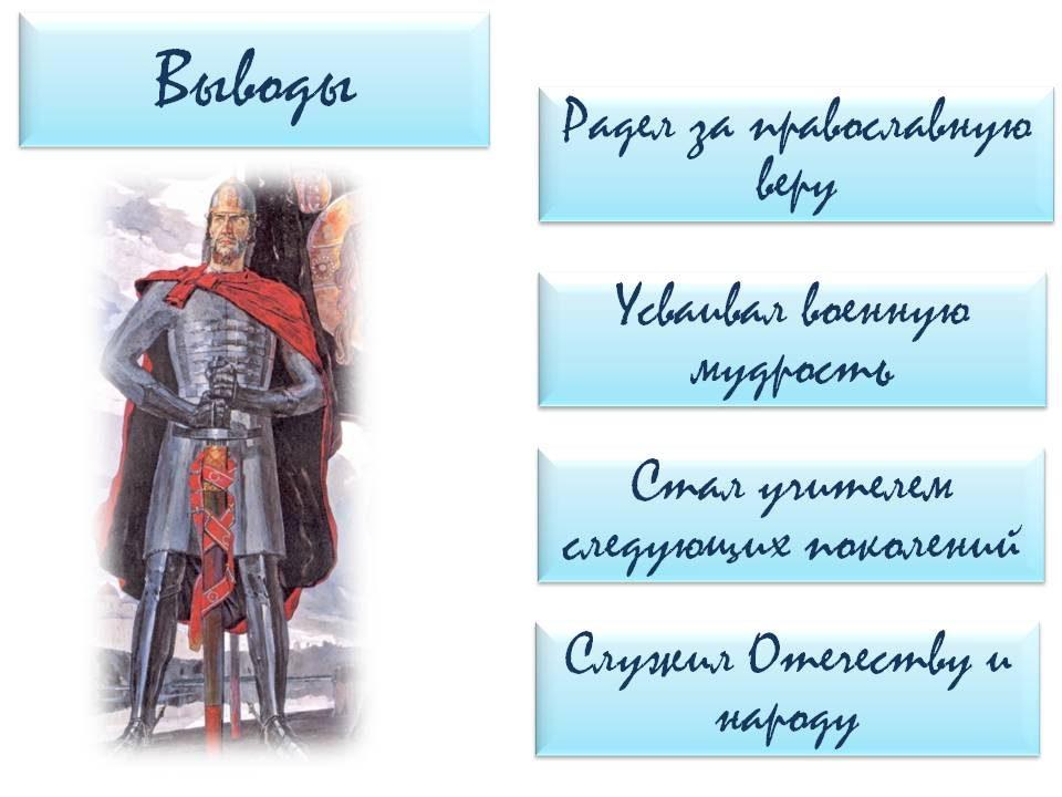 lik-svyatogo-v-zhitijnoj-literature-37